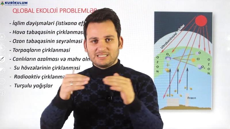 Coğrafiya Qlobal ekoloji problemlər KURİ
