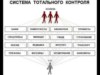 Переход на тотальный контроль неизбежен,если народ не проснётся...
