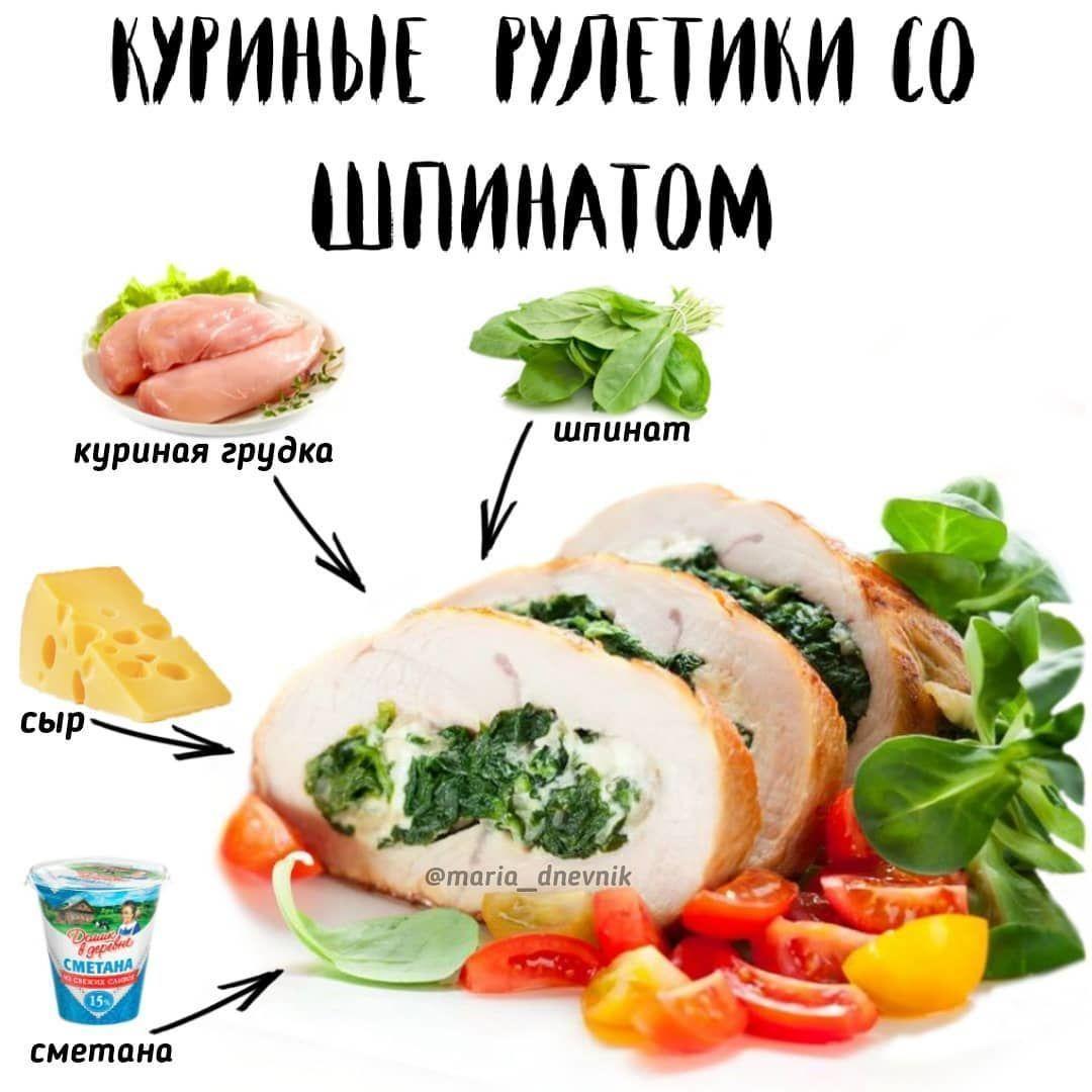 Подборка вторых блюд