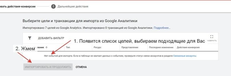 Настройка Google Ads. Установка И Настройка Google Analytics (Часть 3), изображение №53