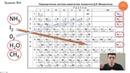 ЕГЭ по Химии 2020 Вариант №7 задания 1 6