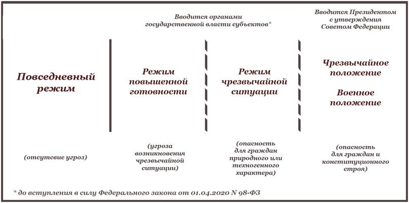 Институт права на протест. Часть I: о чем говорит практика 2020 года?, изображение №16