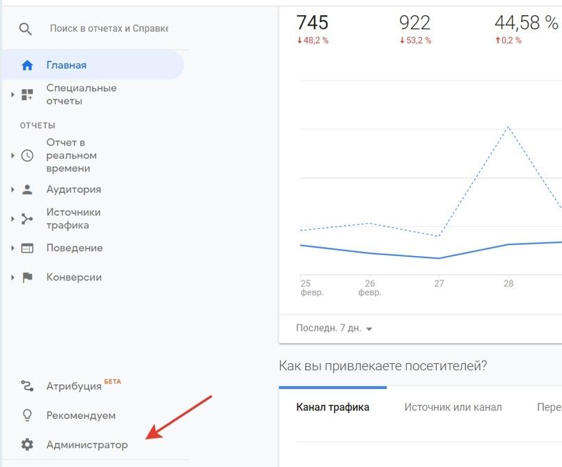 Настройка Google Ads. Установка И Настройка Google Analytics (Часть 3), изображение №34