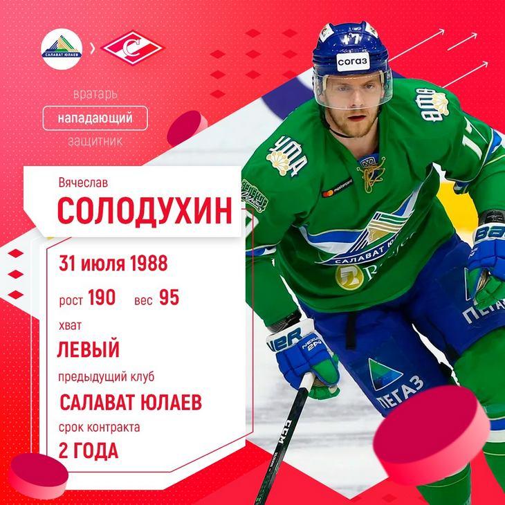 Вячеслав Солодухин