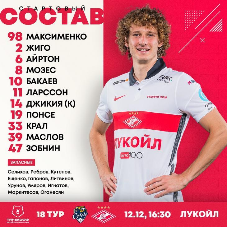 Состав «Спартака» на матч 18-го тура РПЛ с «Сочи»