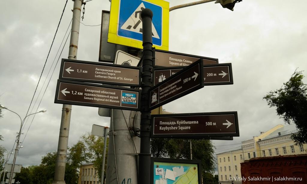 Туристические указатели, Самара 2020