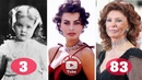 Sophia Loren | Transformation From 3 To 84 Years Old
