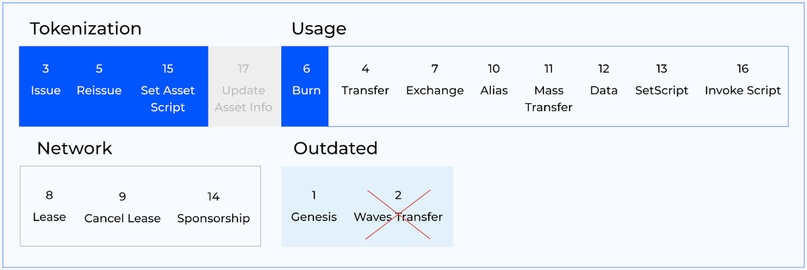 Как создать первое приложение на блокчейне за 15 минут?, изображение №9