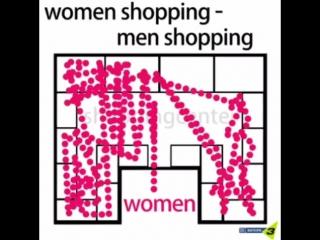 Женский и мужской шопинг.