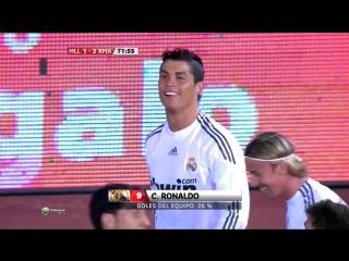 Cristiano ronaldo vs real mallorca away hd 1080i (05_05_2010)