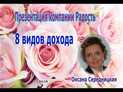 Презентация компании Радость Оксана Середницкая 12 04 2018