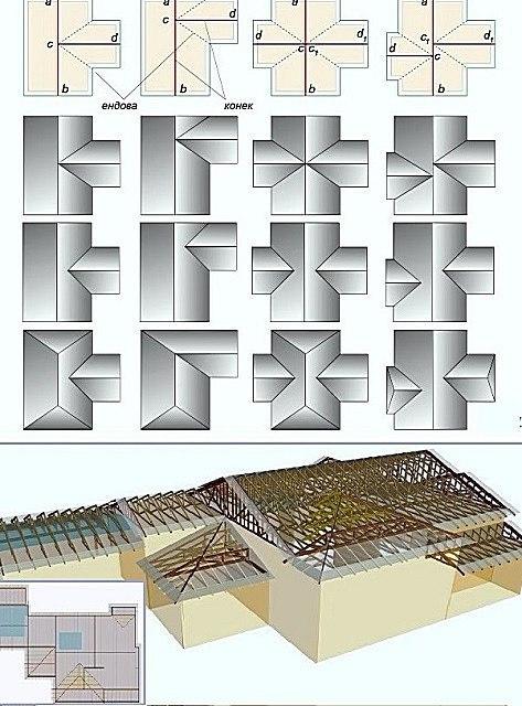 Виды и схемы стропильных систем, изображение №6