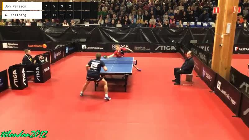 Anton Kallberg vs Jon Persson MS FINAL 2020 Swedish National Championships