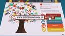 Муніципальна онлайн-платформа «Соціально активний громадянин»