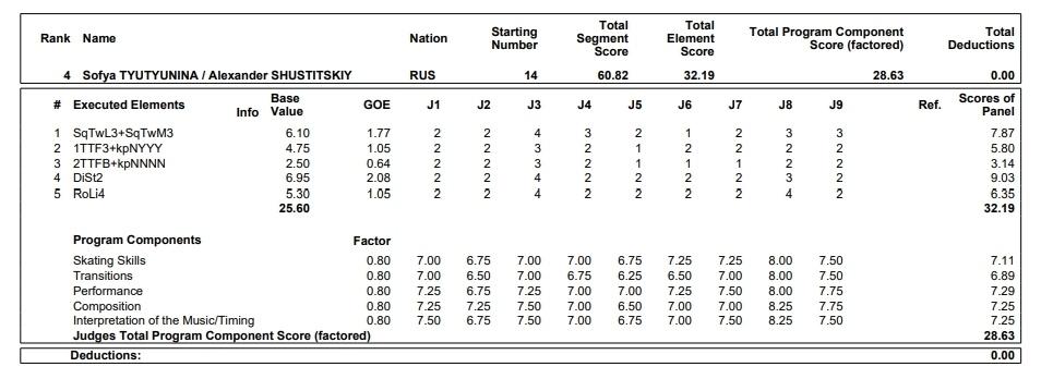 JGP - 3 этап. 04.09 - 07.09 Рига, Латвия  - Страница 3 6GwZ6CHSBn0