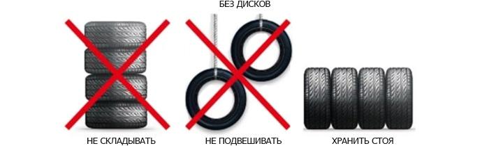 При выборе места хранения следует отдать предпочтение темным сухим помещениям. Летние шины лучше хранить в отапливаемых, зимние — в проветриваемых помещениях. Из дополнительных средств, продлевающих срок службы шин, следует отметить специальные составы и индивидуальные защитные чехлы.