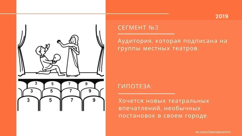 Кейс: Продажа билетов на спектакль., изображение №3
