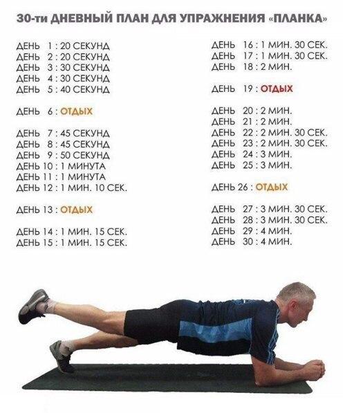 Что За Упражнение Планка Для Похудения Отзывы. Техника выполнения, эффективность и результаты упражнения планка для похудения