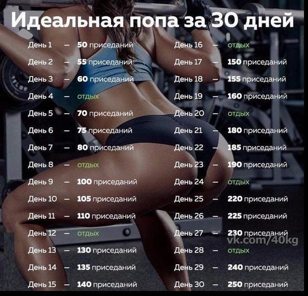 Программа Похудения На 30 Дней. Эффективный план диеты, чтобы похудеть за 30 дней
