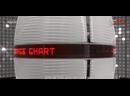 Dance Chart Europa Plus TV, 24.05.2021