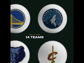 NBA Draft Lottery 2020 by Chase
