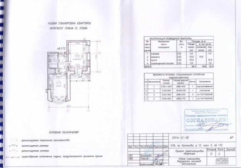 Перепланировка квартиры: что можно сделать без согласования в БТИ