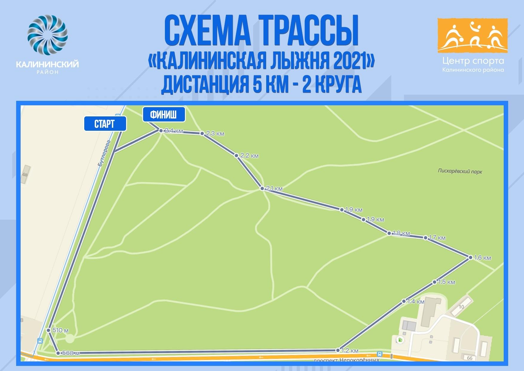 Расписание и схемы дистанций Калининской лыжни 2021