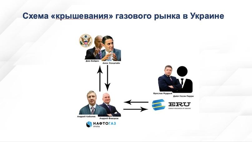 «Украинагейт-2»: три вопроса о вмешательстве Украины в выборы президента США в 2020 г., изображение №31