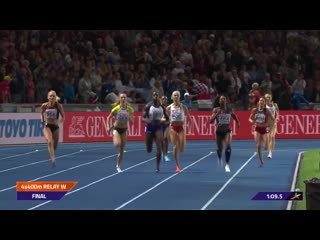 ЛА The Polish womens 4x400m Team 2020