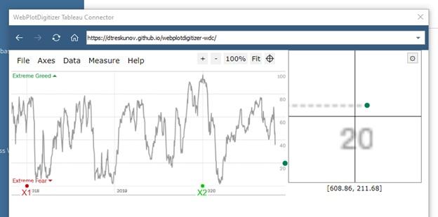 Извлечение данных из графиков при помощи Tableau Web Data Connector (WDC) на примере анализа индекса страха и жадности (Fear and Greed Index), изображение №11