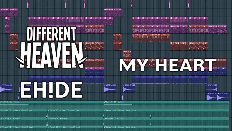 Different Heaven EH DE My Heart FL Studio Remake FLP