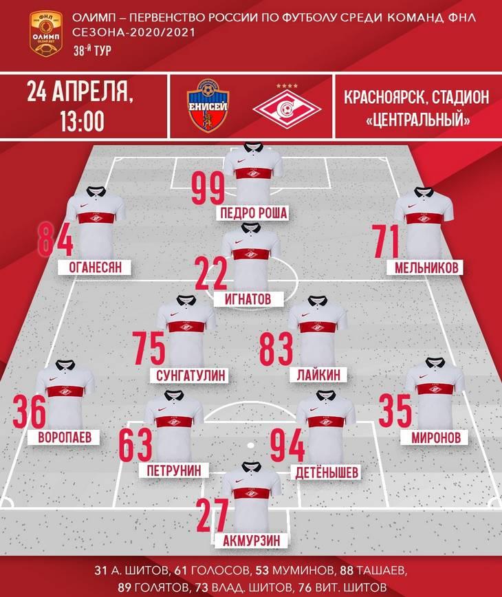 Состав «Спартака-2» на матч 38-го тура ФНЛ с «Енисеем»